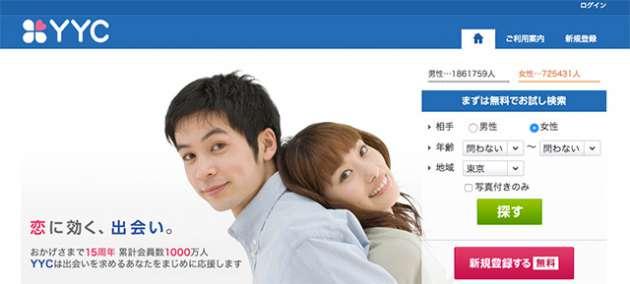 3つ目:YYC(ワイワイシー)
